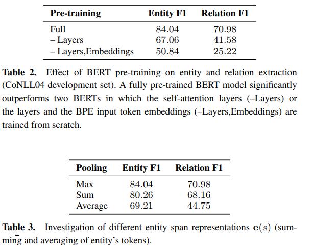 Pre-training and Entity Representation